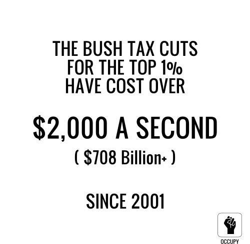 Bush Tax Cuts cost