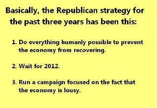 GOP Strategy