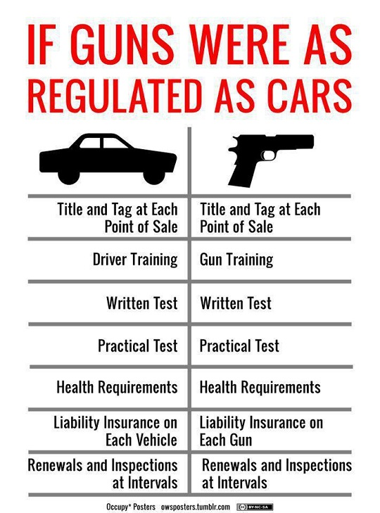 If guns were as regulated as cars
