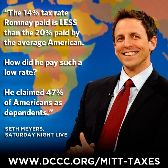 Romney tax rate
