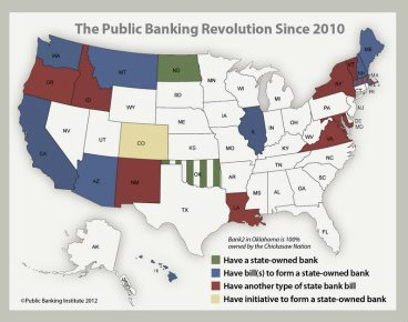 State Banks in the US
