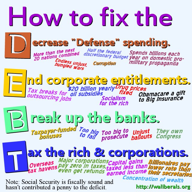 How to fix the debt:  decrease defense spending, end corporate entitlementsd, break up the banks, tax the rich and corporations