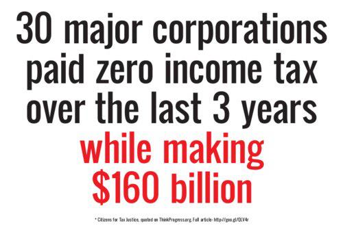 30 major corporations paid zero income taxes over the last 3 years while making $160 billion