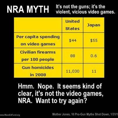 NRA Myth: video games cause gun violence -- not in Japan!