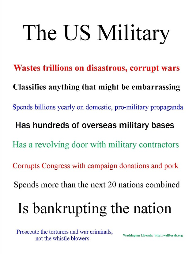 The US Military