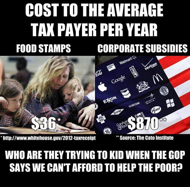 Corporate subsidies cost the average taxpayer $870 per year; foodstamps cost the average taxpayer $36 per year